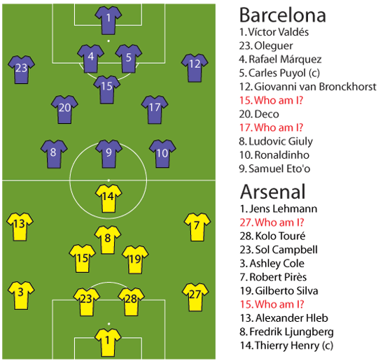Champions League Final 2006